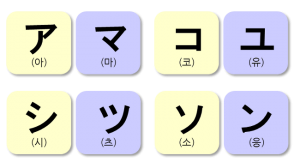 이해를 돕기 위해 각 일본어 문자의 읽는 법을 한글로 표시